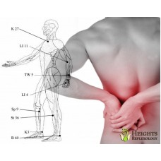Acupressure Massage Therapy